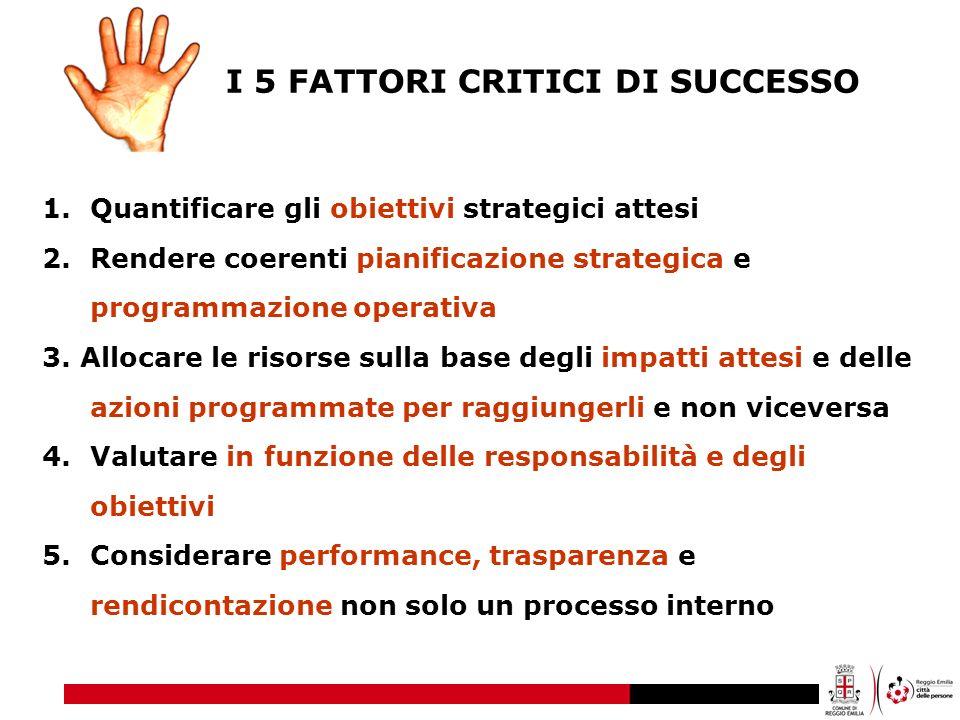 1.Quantificare gli obiettivi strategici attesi 2.Rendere coerenti pianificazione strategica e programmazione operativa 3. Allocare le risorse sulla ba
