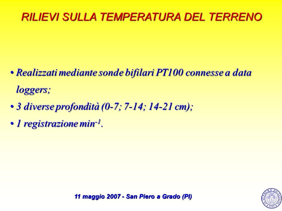 RILIEVI SULLA TEMPERATURA DEL TERRENO Realizzati mediante sonde bifilari PT100 connesse a data loggers;Realizzati mediante sonde bifilari PT100 connes