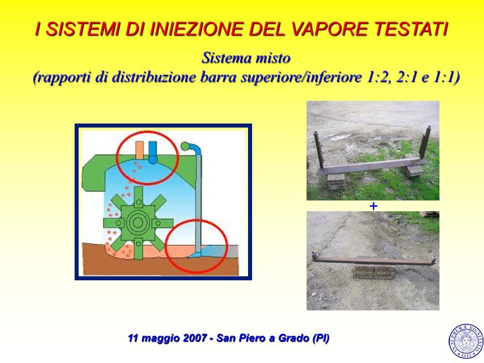 + 11 maggio 2007 - San Piero a Grado (PI) I SISTEMI DI INIEZIONE DEL VAPORE TESTATI Sistema misto (rapporti di distribuzione barra superiore/inferiore