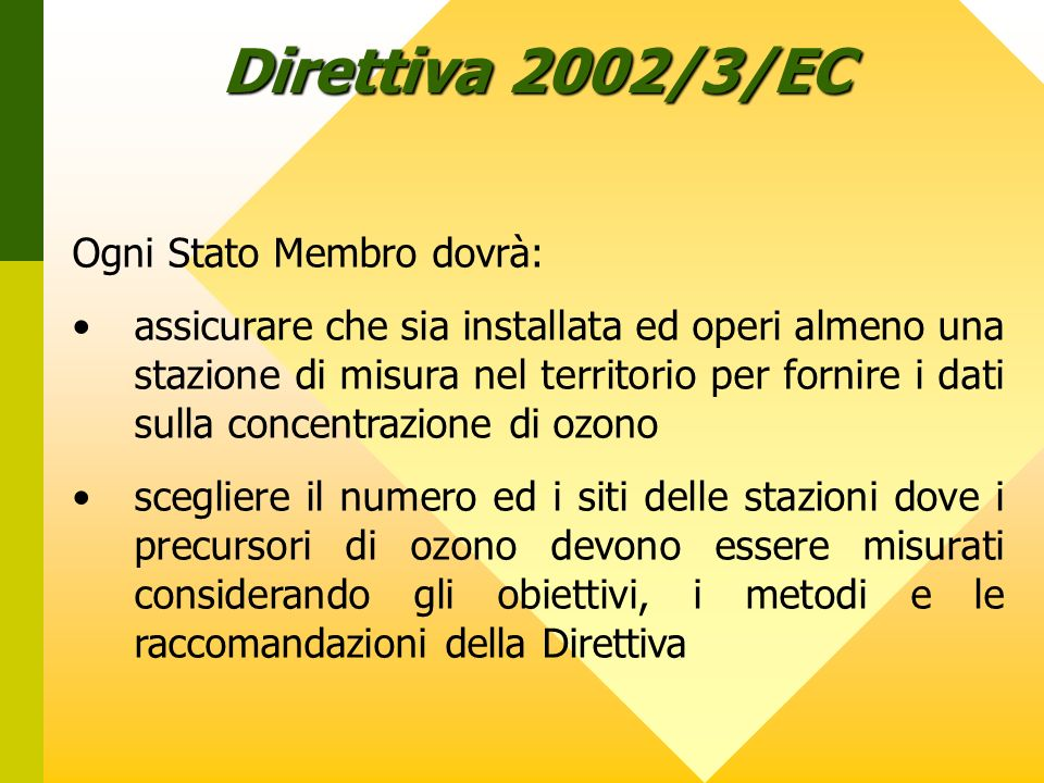 Direttiva 2002/3/EC Precursori di ozono che devono essere misurati