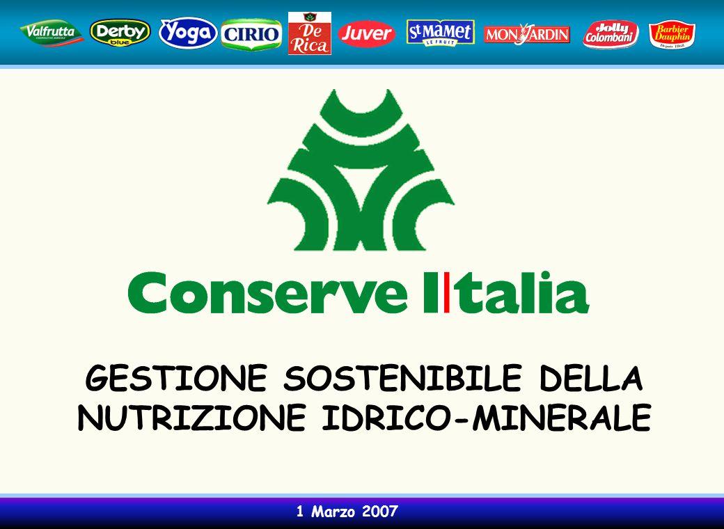 1 Marzo 2007 GESTIONE SOSTENIBILE DELLA NUTRIZIONE IDRICO-MINERALE