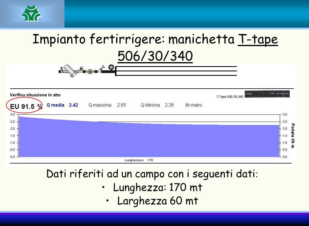 Impianto fertirrigere: manichetta T-tape 506/30/340 Dati riferiti ad un campo con i seguenti dati : Lunghezza: 170 mt Larghezza 60 mt