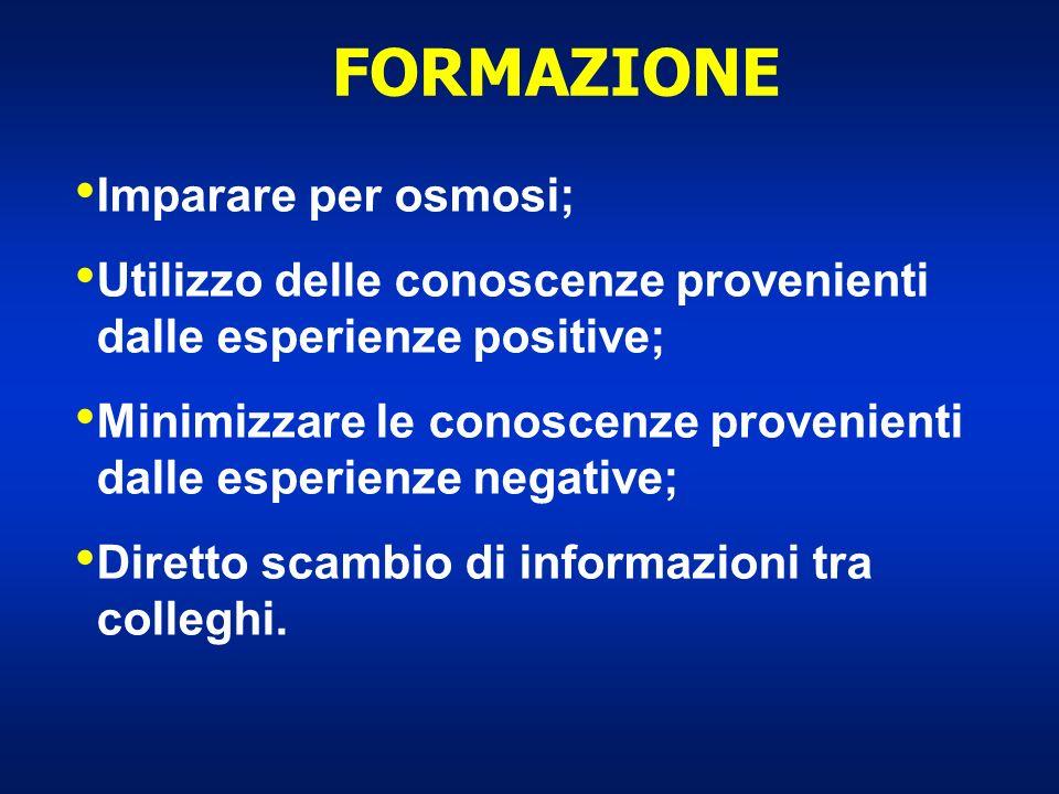 FORMAZIONE Imparare per osmosi; Utilizzo delle conoscenze provenienti dalle esperienze positive; Minimizzare le conoscenze provenienti dalle esperienz