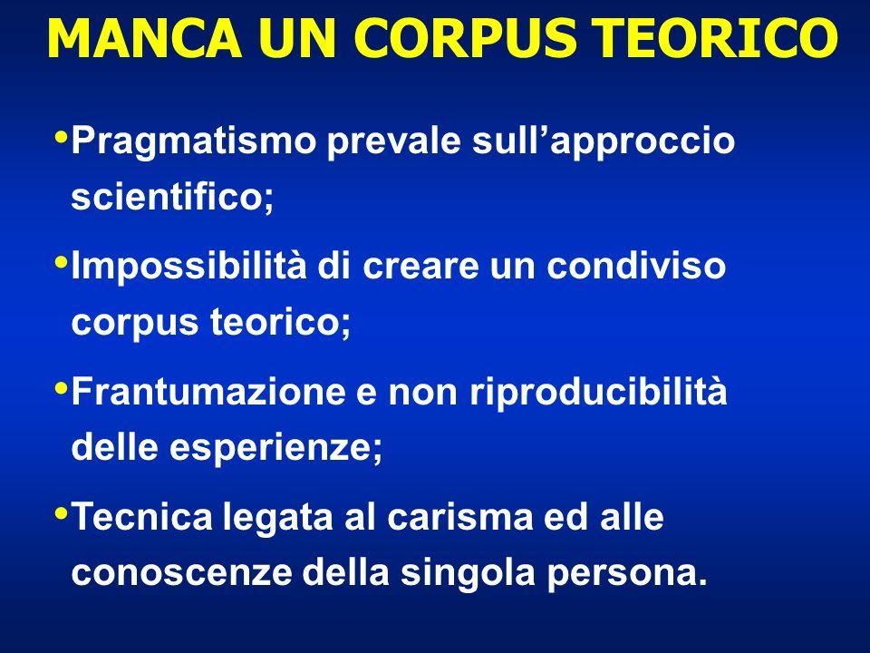 MANCA UN CORPUS TEORICO Pragmatismo prevale sullapproccio scientifico; Impossibilità di creare un condiviso corpus teorico; Frantumazione e non riprod