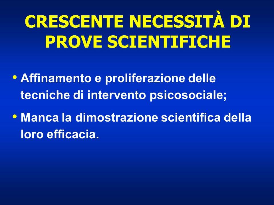 Affinamento e proliferazione delle tecniche di intervento psicosociale; Manca la dimostrazione scientifica della loro efficacia. CRESCENTE NECESSITÀ D
