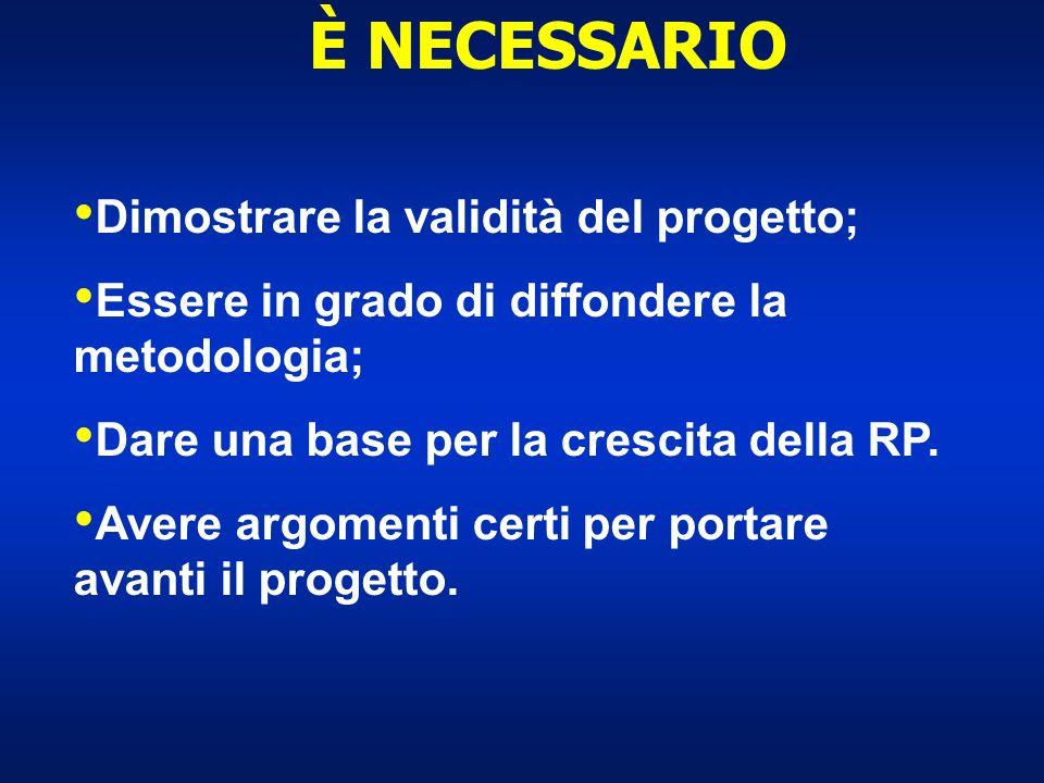 È NECESSARIO Dimostrare la validità del progetto; Essere in grado di diffondere la metodologia; Dare una base per la crescita della RP. Avere argoment