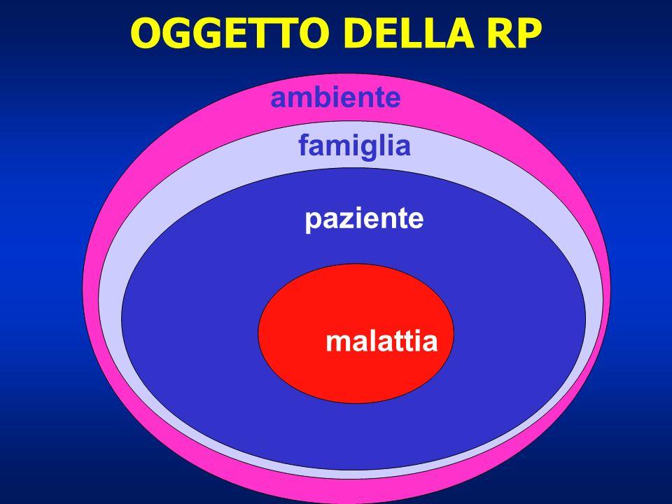 famiglia ambiente paziente OGGETTO DELLA RP malattia