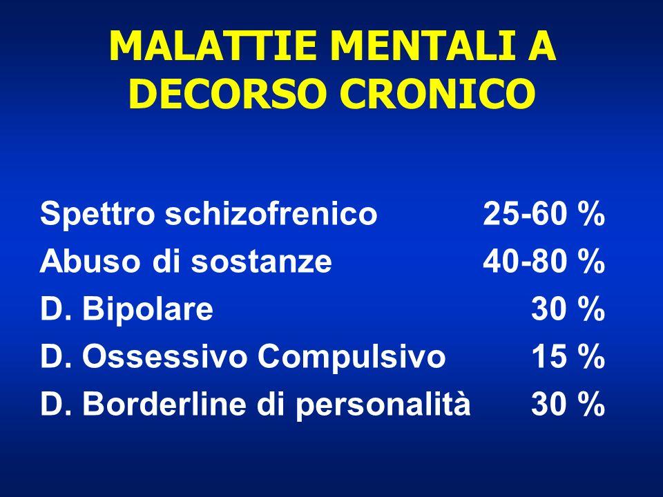 MALATTIE MENTALI A DECORSO CRONICO Spettro schizofrenico25-60 % Abuso di sostanze 40-80 % D. Bipolare30 % D. Ossessivo Compulsivo 15 % D. Borderline d
