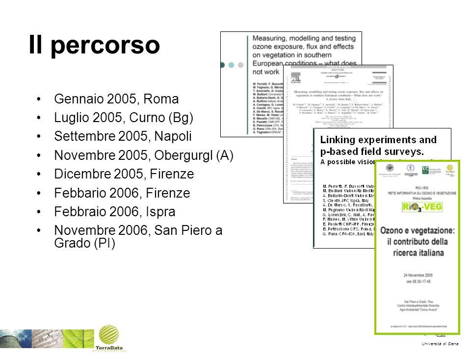 Università di Siena Il percorso Gennaio 2005, Roma Luglio 2005, Curno (Bg) Settembre 2005, Napoli Novembre 2005, Obergurgl (A) Dicembre 2005, Firenze
