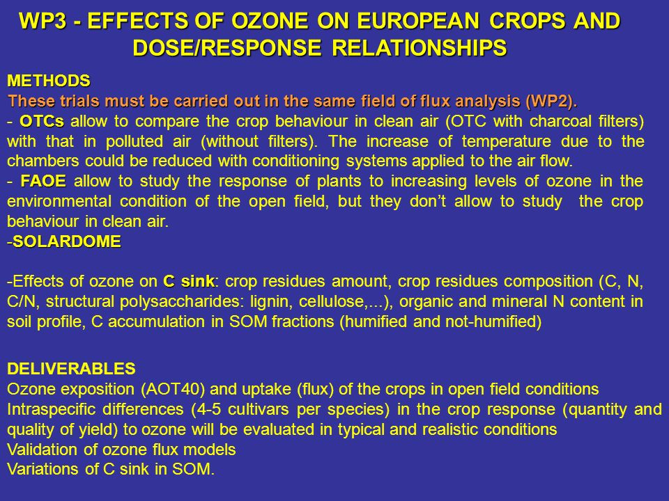 WP3 - EFFECTS OF OZONE ON EUROPEAN CROPS AND DOSE/RESPONSE RELATIONSHIPS METHODS These trials must be carried out in the same field of flux analysis (