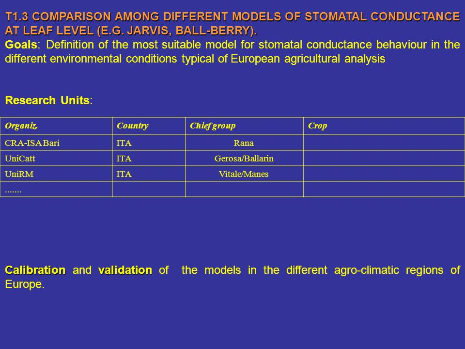 T1.3 COMPARISON AMONG DIFFERENT MODELS OF STOMATAL CONDUCTANCE AT LEAF LEVEL (E.G. JARVIS, BALL-BERRY). Goals: Definition of the most suitable model f