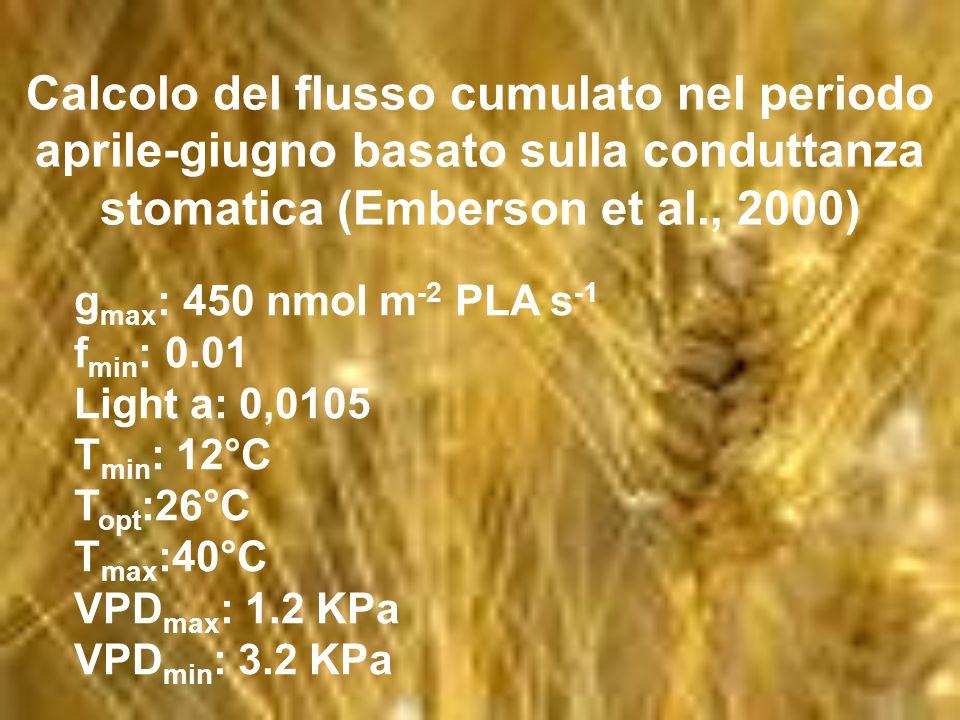Calcolo del flusso cumulato nel periodo aprile-giugno basato sulla conduttanza stomatica (Emberson et al., 2000) g max : 450 nmol m -2 PLA s -1 f min : 0.01 Light a: 0,0105 T min : 12°C T opt :26°C T max :40°C VPD max : 1.2 KPa VPD min : 3.2 KPa