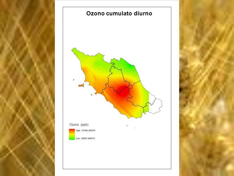 Ozono (ppb) Ozono cumulato diurno