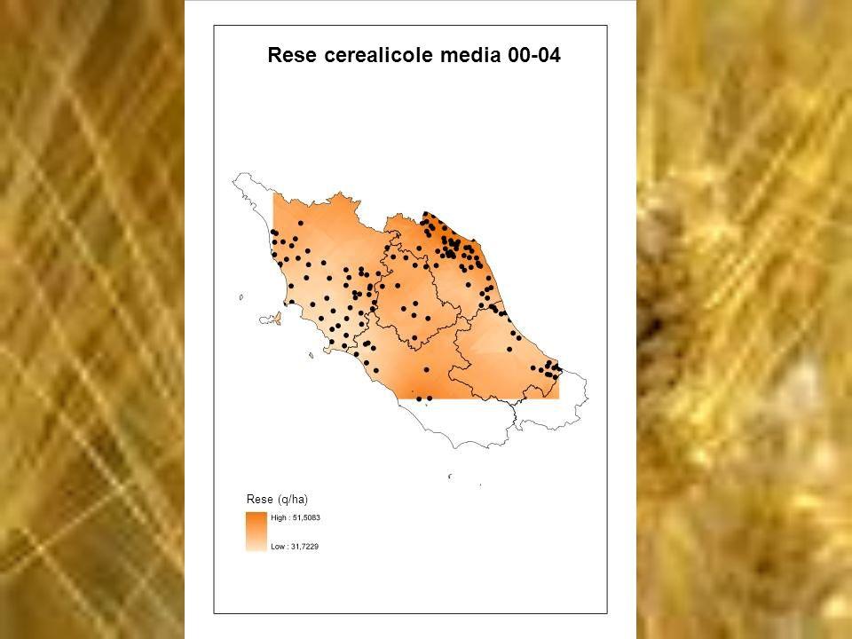 AOT40 e rese agricole AOT40 (ppbxh) Rese (q/ha)