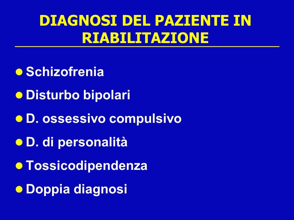DIAGNOSI DEL PAZIENTE IN RIABILITAZIONE Schizofrenia Disturbo bipolari D. ossessivo compulsivo D. di personalità Tossicodipendenza Doppia diagnosi
