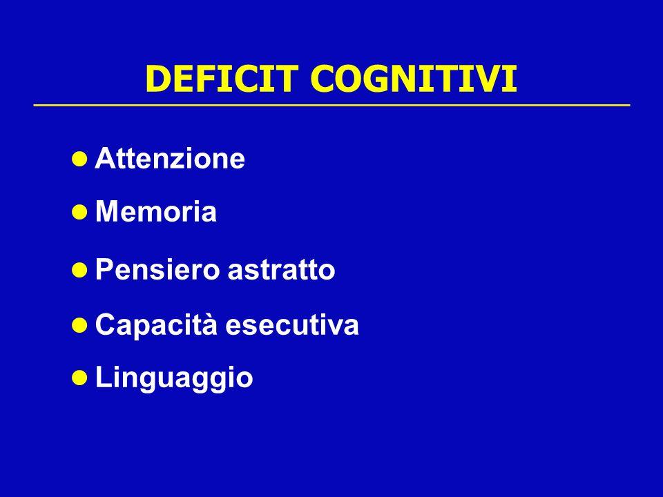DEFICIT COGNITIVI Attenzione Memoria Pensiero astratto Capacità esecutiva Linguaggio