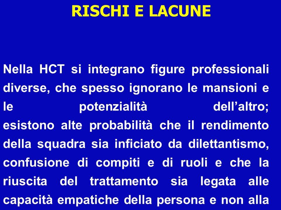 Nella HCT si integrano figure professionali diverse, che spesso ignorano le mansioni e le potenzialità dellaltro; esistono alte probabilità che il ren