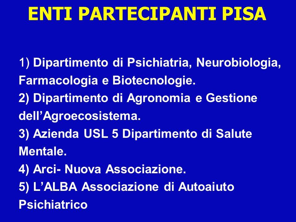 1) Dipartimento di Psichiatria, Neurobiologia, Farmacologia e Biotecnologie. 2) Dipartimento di Agronomia e Gestione dellAgroecosistema. 3) Azienda US