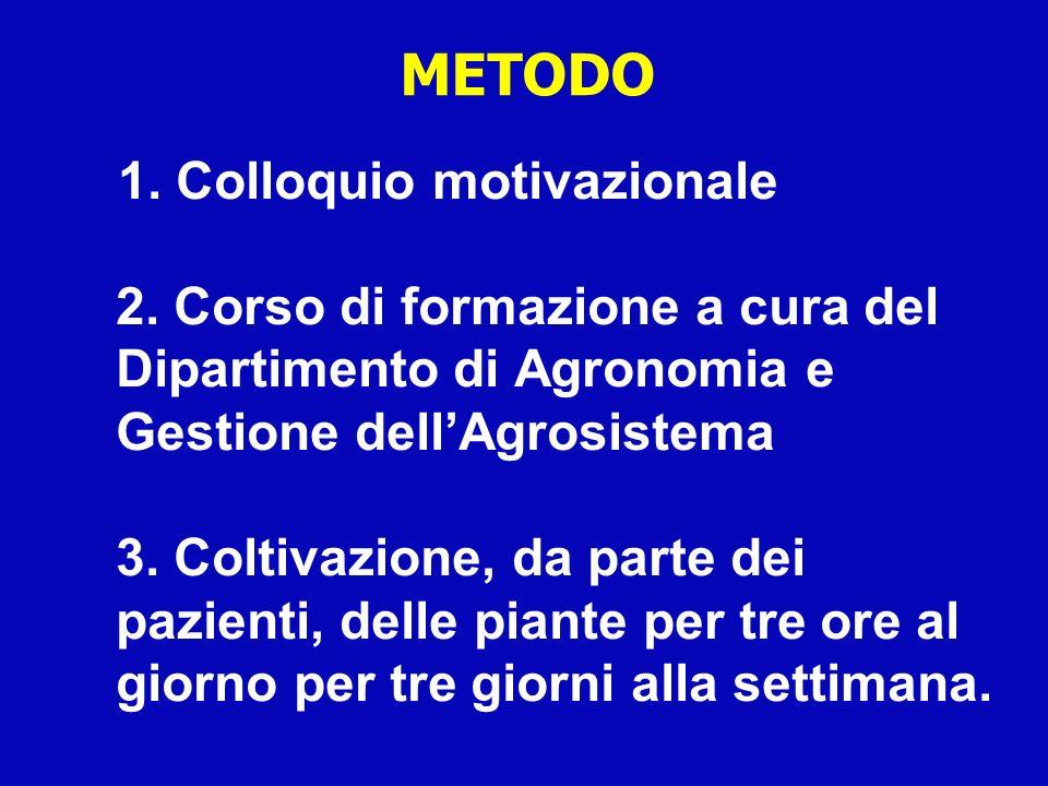 1. Colloquio motivazionale 2. Corso di formazione a cura del Dipartimento di Agronomia e Gestione dellAgrosistema 3. Coltivazione, da parte dei pazien