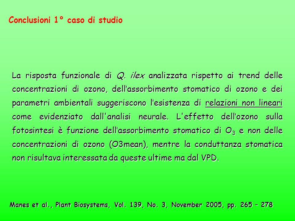 Conclusioni 1° caso di studio La risposta funzionale di Q. ilex analizzata rispetto ai trend delle concentrazioni di ozono, dellassorbimento stomatico