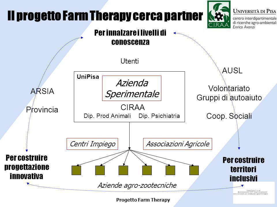 Progetto Farm Therapy Il progetto Farm Therapy cerca partner Azienda Sperimentale CIRAA Dip. PsichiatriaDip. Prod Animali UniPisa AUSL Volontariato Gr