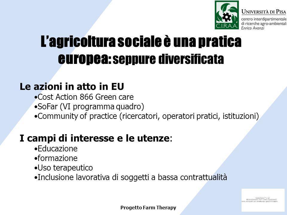 Progetto Farm Therapy Le azioni in atto in EU Cost Action 866 Green care SoFar (VI programma quadro) Community of practice (ricercatori, operatori pra