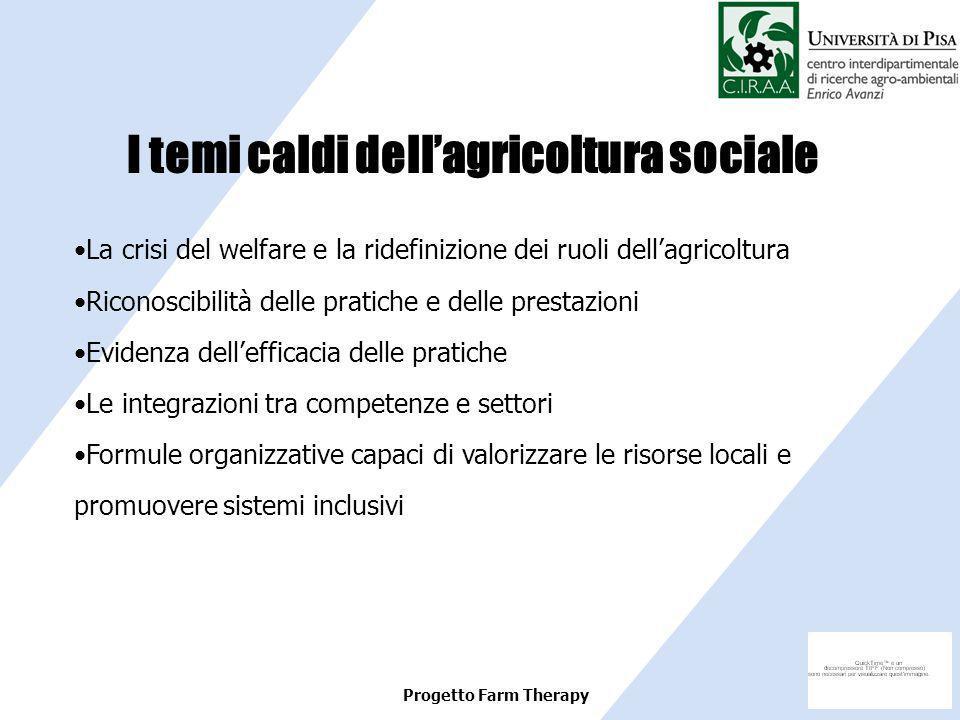 Progetto Farm Therapy Lo sviluppo rurale UE: Piano strategico Nazionale Piano di Sviluppo Rurale Toscana FSE e il Quadro Strategico Nazionale Priorità 3 (uso sostenibile ed efficiente delle risorse ambientali per lo sviluppo); Priorità 5 (inclusione sociale e servizi per la qualità della vita e lattrattività territoriale); Priorità 8 (competitività e attrattività delle città e dei sistemi urbani); Lintersezione tra politiche: Politiche sociali, Politiche formazione e dellinclusione lavorativa Politiche agricole e di sviluppo rurale Gli strumenti per lagricoltura sociale