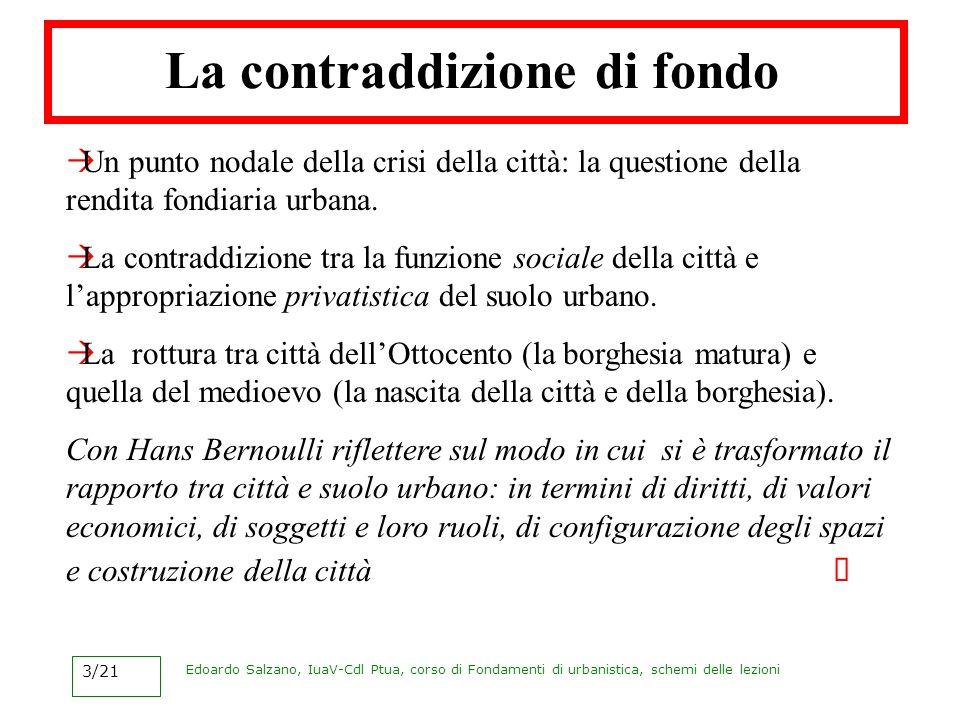 Edoardo Salzano, IuaV-Cdl Ptua, corso di Fondamenti di urbanistica, schemi delle lezioni 3/21 La contraddizione di fondo Un punto nodale della crisi d