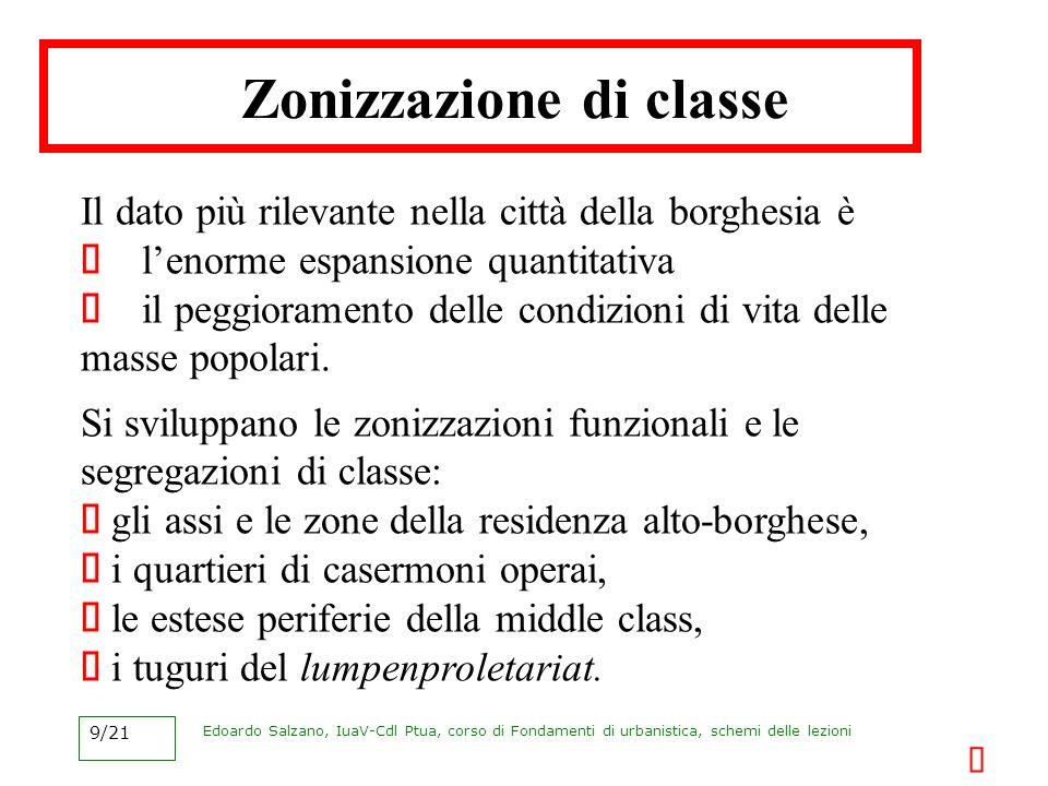 Edoardo Salzano, IuaV-Cdl Ptua, corso di Fondamenti di urbanistica, schemi delle lezioni 9/21 Zonizzazione di classe Il dato più rilevante nella città