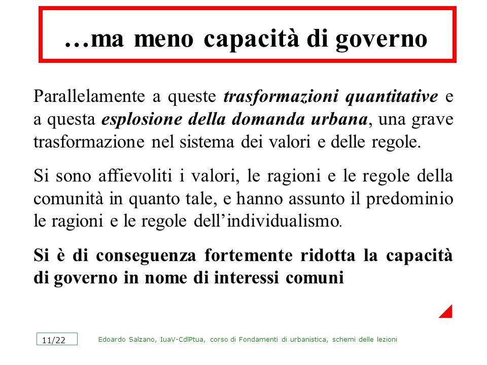 Edoardo Salzano, IuaV-CdlPtua, corso di Fondamenti di urbanistica, schemi delle lezioni 11/22 …ma meno capacità di governo Parallelamente a queste tra