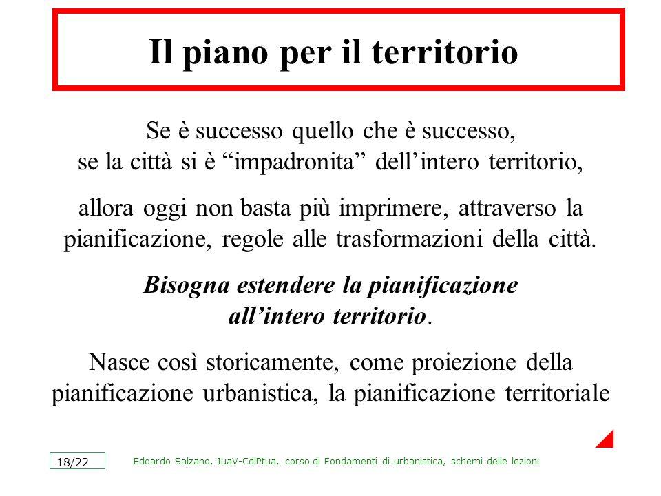 Edoardo Salzano, IuaV-CdlPtua, corso di Fondamenti di urbanistica, schemi delle lezioni 18/22 Il piano per il territorio Se è successo quello che è su