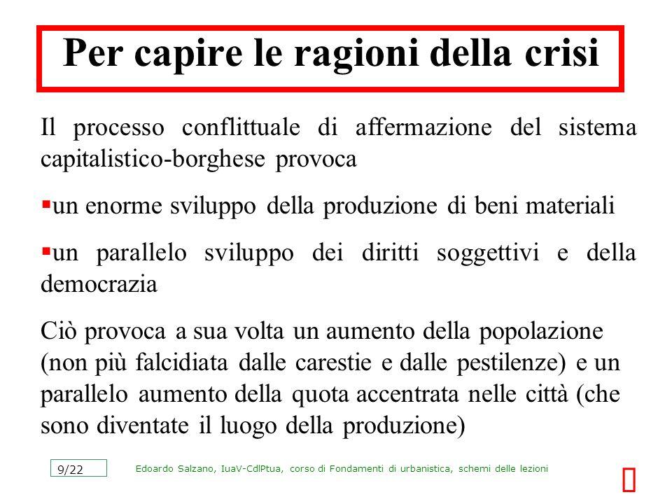 Edoardo Salzano, IuaV-CdlPtua, corso di Fondamenti di urbanistica, schemi delle lezioni 9/22 Per capire le ragioni della crisi Il processo conflittual