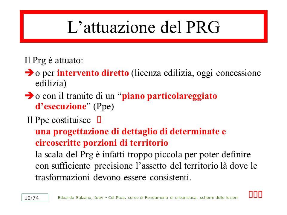Edoardo Salzano, IuaV - Cdl Ptua, corso di Fondamenti di urbanistica, schemi delle lezioni 10/74 Lattuazione del PRG Il Prg è attuato: o per intervent