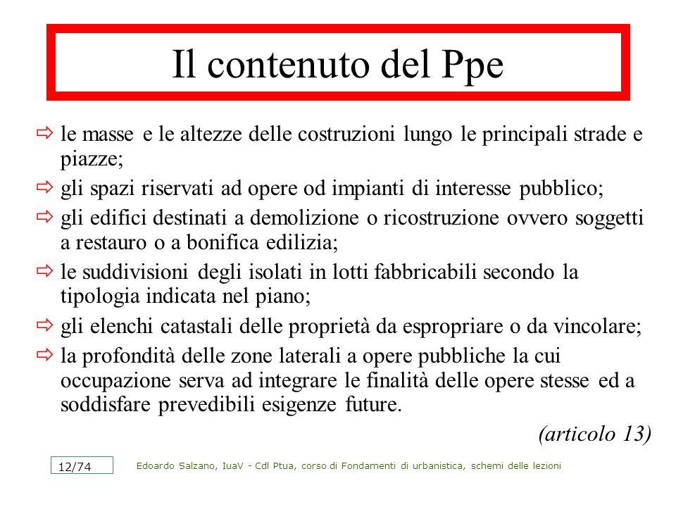 Edoardo Salzano, IuaV - Cdl Ptua, corso di Fondamenti di urbanistica, schemi delle lezioni 12/74 Il contenuto del Ppe le masse e le altezze delle cost