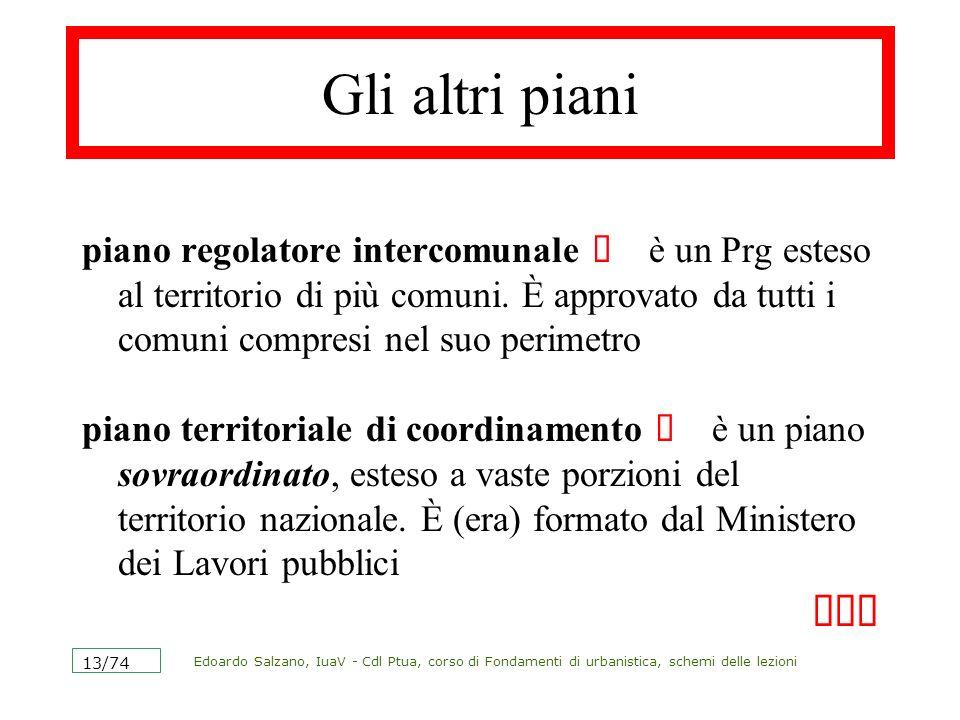 Edoardo Salzano, IuaV - Cdl Ptua, corso di Fondamenti di urbanistica, schemi delle lezioni 13/74 Gli altri piani piano regolatore intercomunale è un P