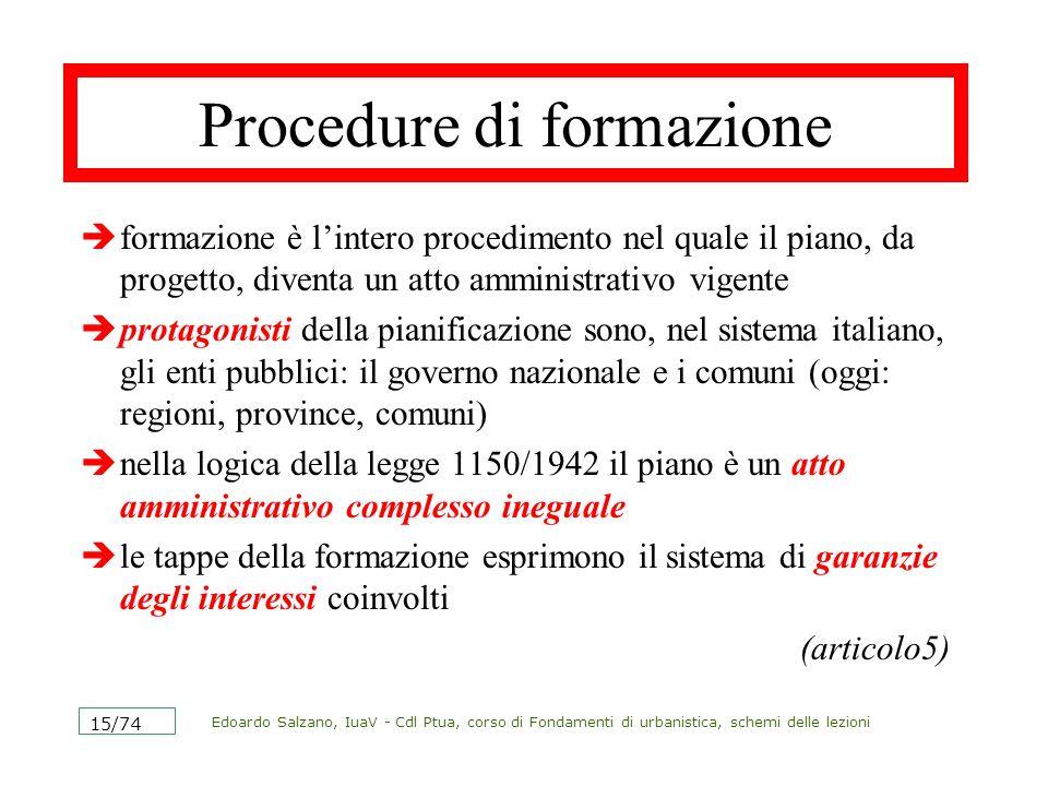 Edoardo Salzano, IuaV - Cdl Ptua, corso di Fondamenti di urbanistica, schemi delle lezioni 15/74 Procedure di formazione formazione è lintero procedim