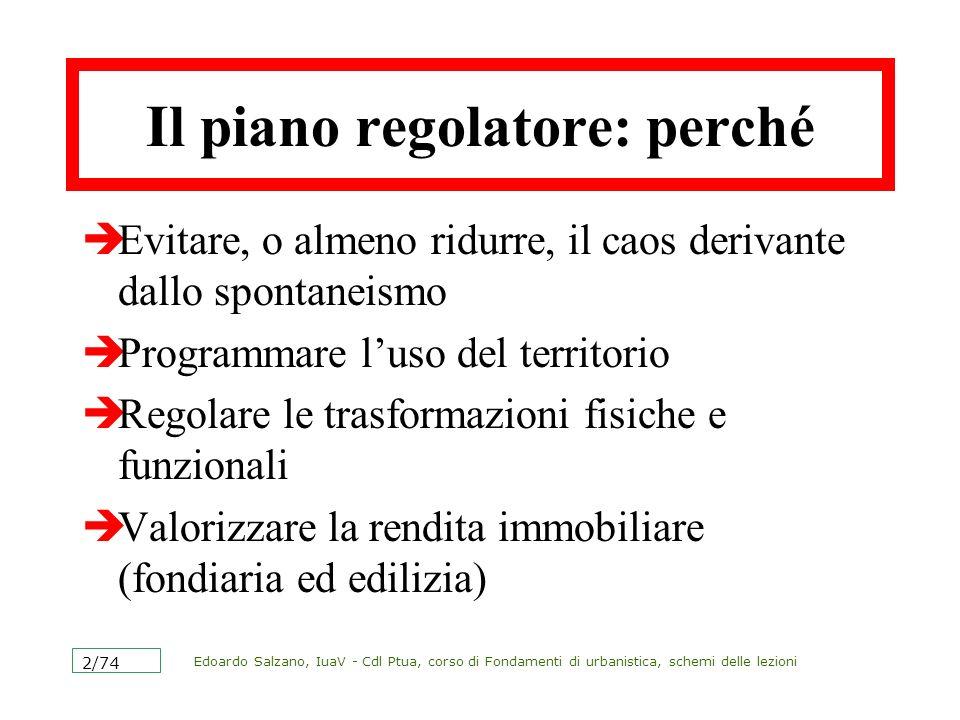Edoardo Salzano, IuaV - Cdl Ptua, corso di Fondamenti di urbanistica, schemi delle lezioni 2/74 Il piano regolatore: perché Evitare, o almeno ridurre,