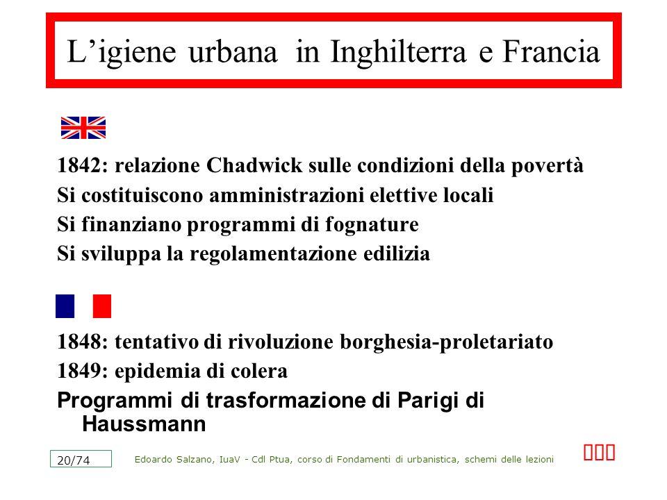 Edoardo Salzano, IuaV - Cdl Ptua, corso di Fondamenti di urbanistica, schemi delle lezioni 20/74 Ligiene urbana in Inghilterra e Francia 1842: relazio