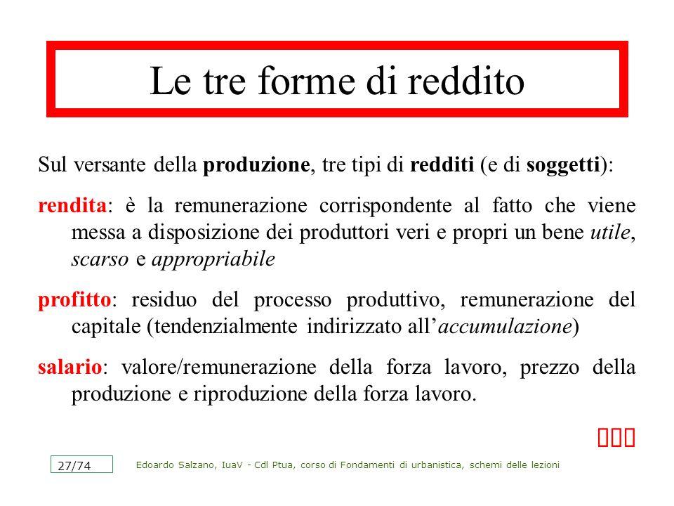 Edoardo Salzano, IuaV - Cdl Ptua, corso di Fondamenti di urbanistica, schemi delle lezioni 27/74 Le tre forme di reddito Sul versante della produzione