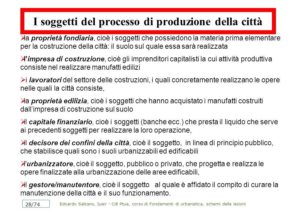 Edoardo Salzano, IuaV - Cdl Ptua, corso di Fondamenti di urbanistica, schemi delle lezioni 28/74 I soggetti del processo di produzione della città la