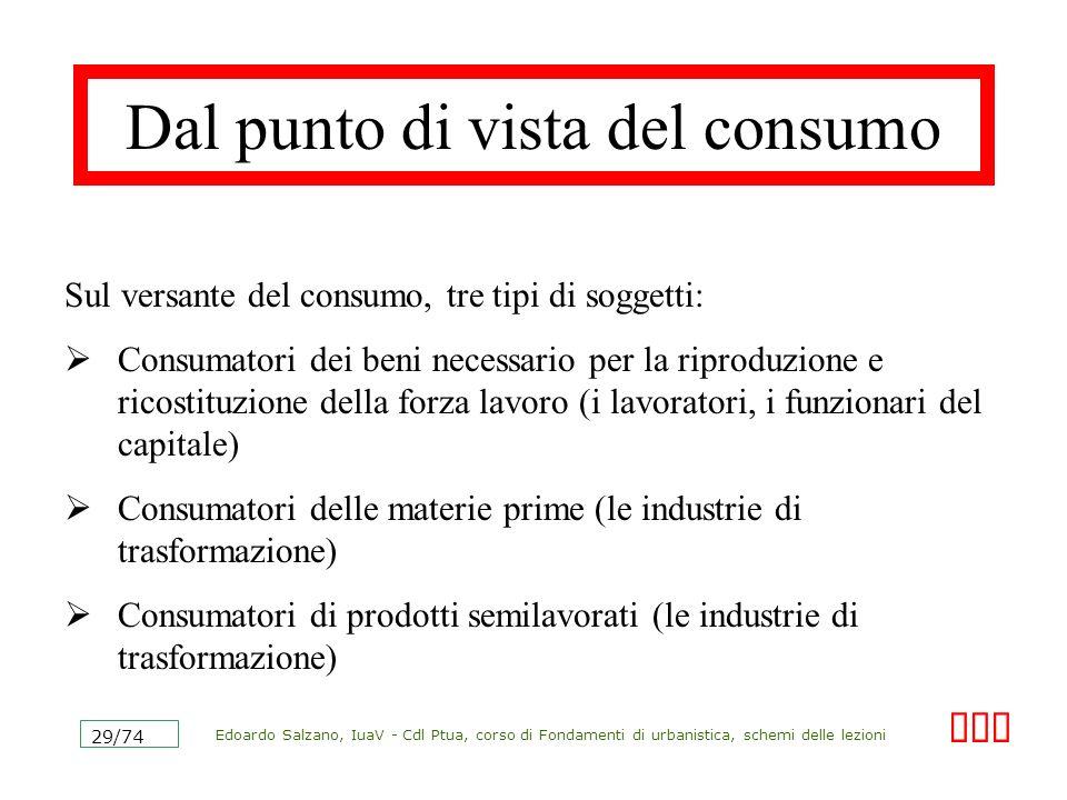 Edoardo Salzano, IuaV - Cdl Ptua, corso di Fondamenti di urbanistica, schemi delle lezioni 29/74 Dal punto di vista del consumo Sul versante del consu