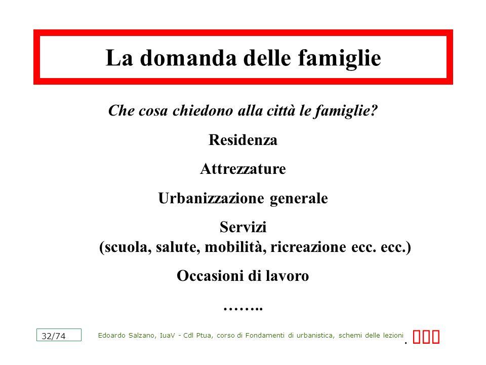 Edoardo Salzano, IuaV - Cdl Ptua, corso di Fondamenti di urbanistica, schemi delle lezioni 32/74 La domanda delle famiglie Che cosa chiedono alla citt