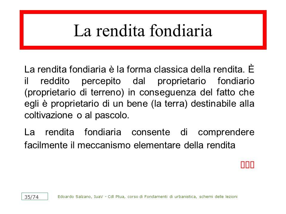 Edoardo Salzano, IuaV - Cdl Ptua, corso di Fondamenti di urbanistica, schemi delle lezioni 35/74 La rendita fondiaria La rendita fondiaria è la forma