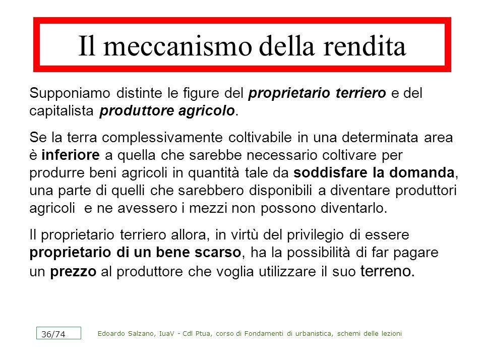 Edoardo Salzano, IuaV - Cdl Ptua, corso di Fondamenti di urbanistica, schemi delle lezioni 36/74 Il meccanismo della rendita Supponiamo distinte le fi