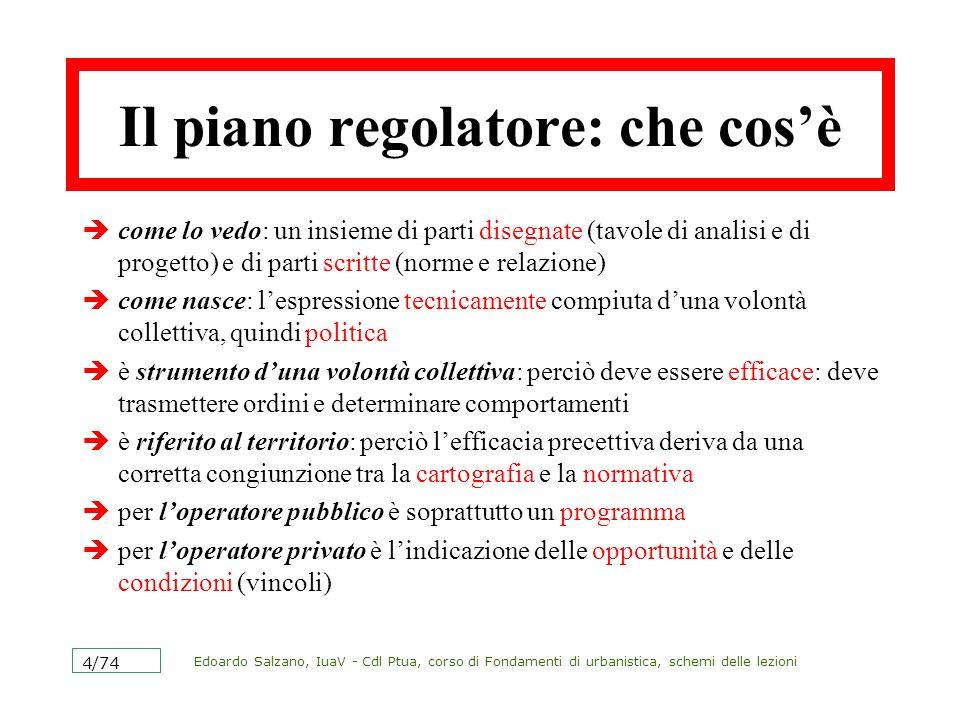 Edoardo Salzano, IuaV - Cdl Ptua, corso di Fondamenti di urbanistica, schemi delle lezioni 4/74 Il piano regolatore: che cosè come lo vedo: un insieme