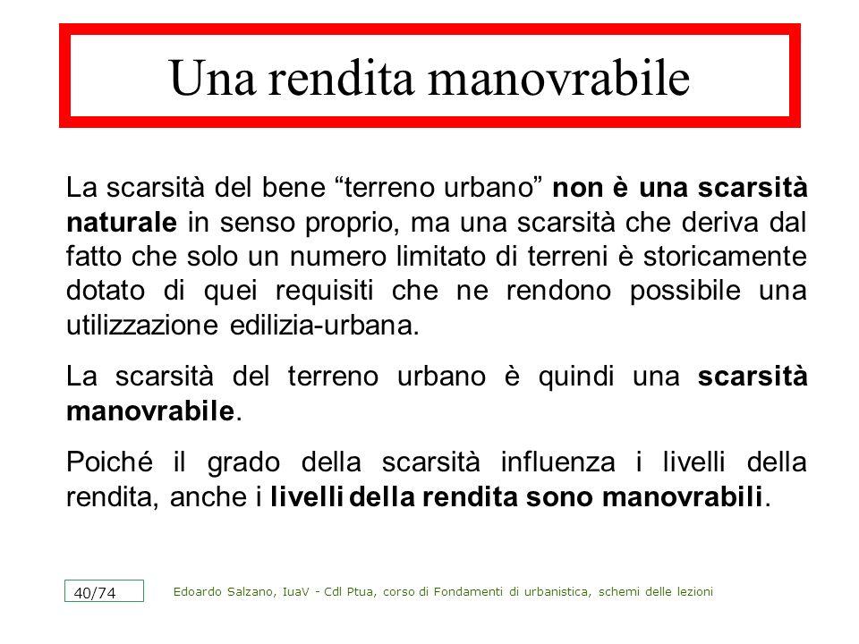 Edoardo Salzano, IuaV - Cdl Ptua, corso di Fondamenti di urbanistica, schemi delle lezioni 40/74 Una rendita manovrabile La scarsità del bene terreno