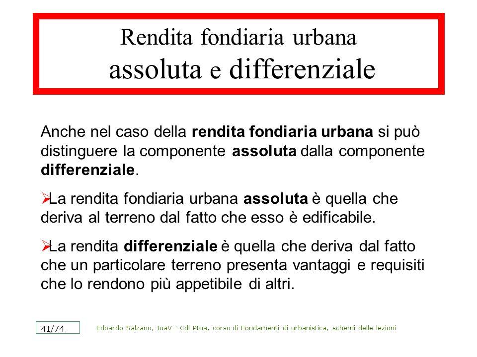 Edoardo Salzano, IuaV - Cdl Ptua, corso di Fondamenti di urbanistica, schemi delle lezioni 41/74 Rendita fondiaria urbana assoluta e differenziale Anc