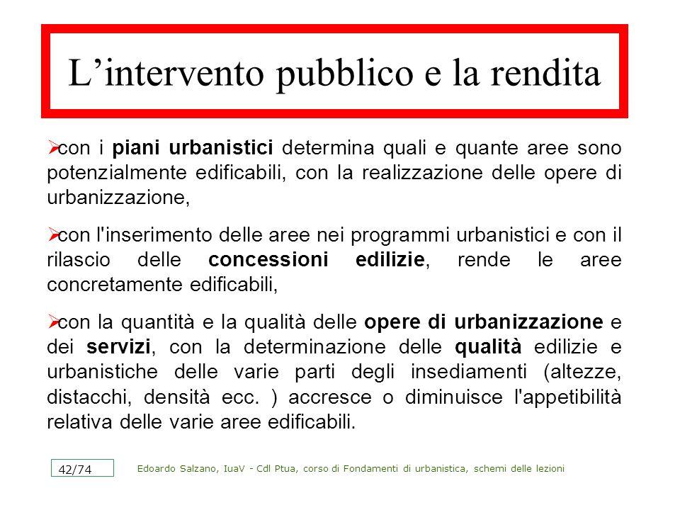 Edoardo Salzano, IuaV - Cdl Ptua, corso di Fondamenti di urbanistica, schemi delle lezioni 42/74 Lintervento pubblico e la rendita con i piani urbanis