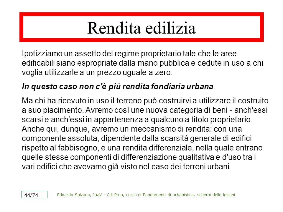 Edoardo Salzano, IuaV - Cdl Ptua, corso di Fondamenti di urbanistica, schemi delle lezioni 44/74 Rendita edilizia Ipotizziamo un assetto del regime pr