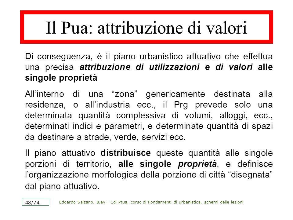 Edoardo Salzano, IuaV - Cdl Ptua, corso di Fondamenti di urbanistica, schemi delle lezioni 48/74 Il Pua: attribuzione di valori Di conseguenza, è il p